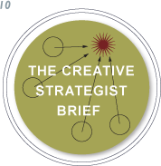 THE CREATIVE STRATEGIST  BRIEF™