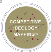 COMPETITIVE IDEOLOGY MAPPING™