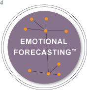 EMOTIONAL FORECASTING™