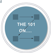 THE 101 ON…